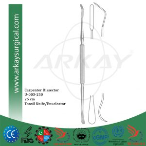 Carpenter Dissector